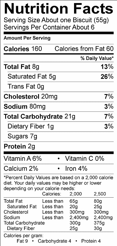 blueberry nutrition facts.png