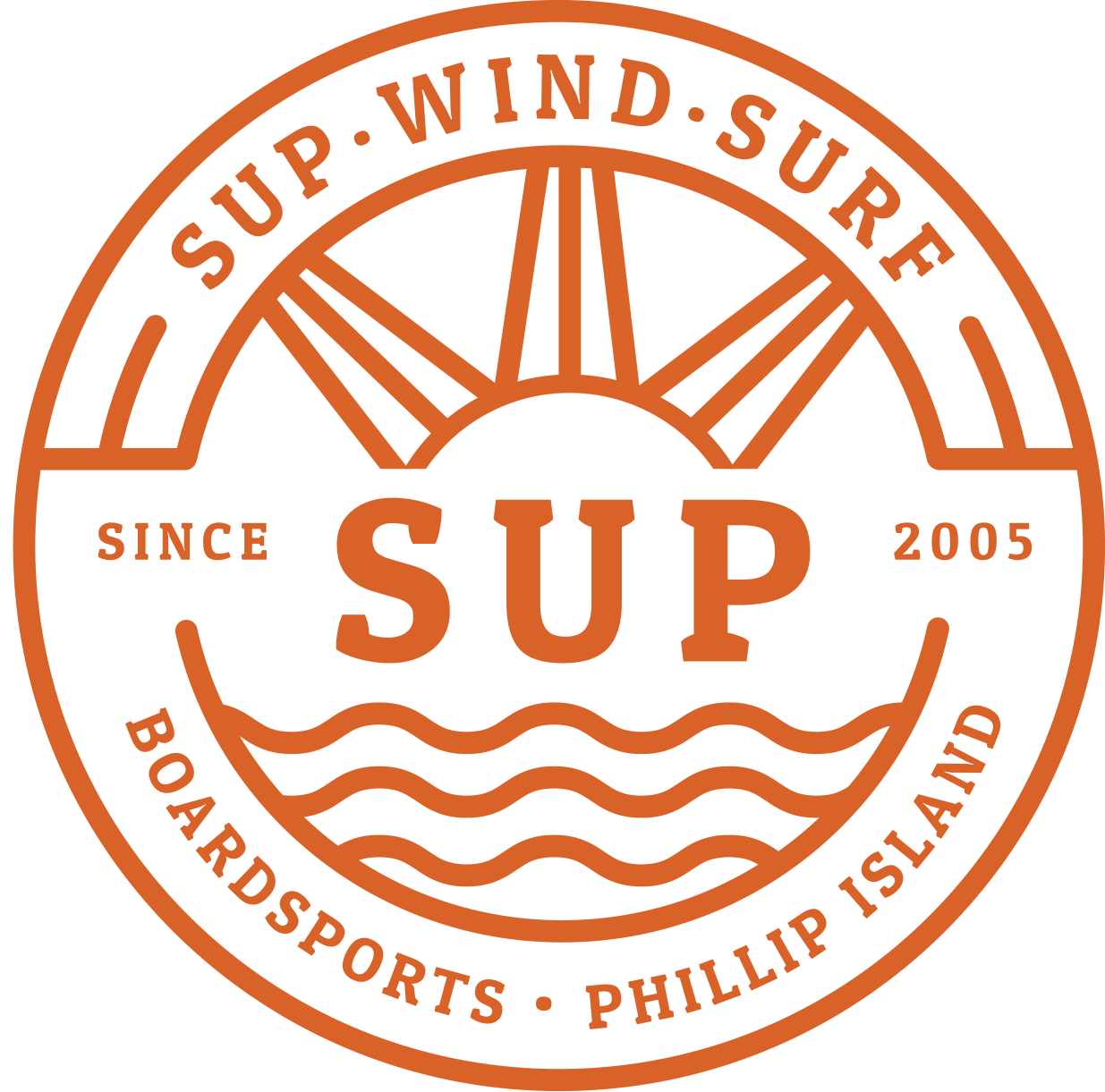SUP WIND SURF