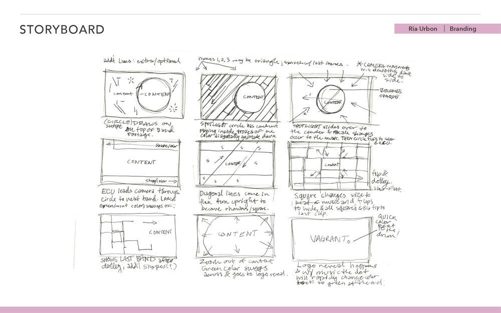 RiaUrbon_MOME408-VagrantRecords_BrandIdentity_ProcessBook-WIP4---jpg7.jpg