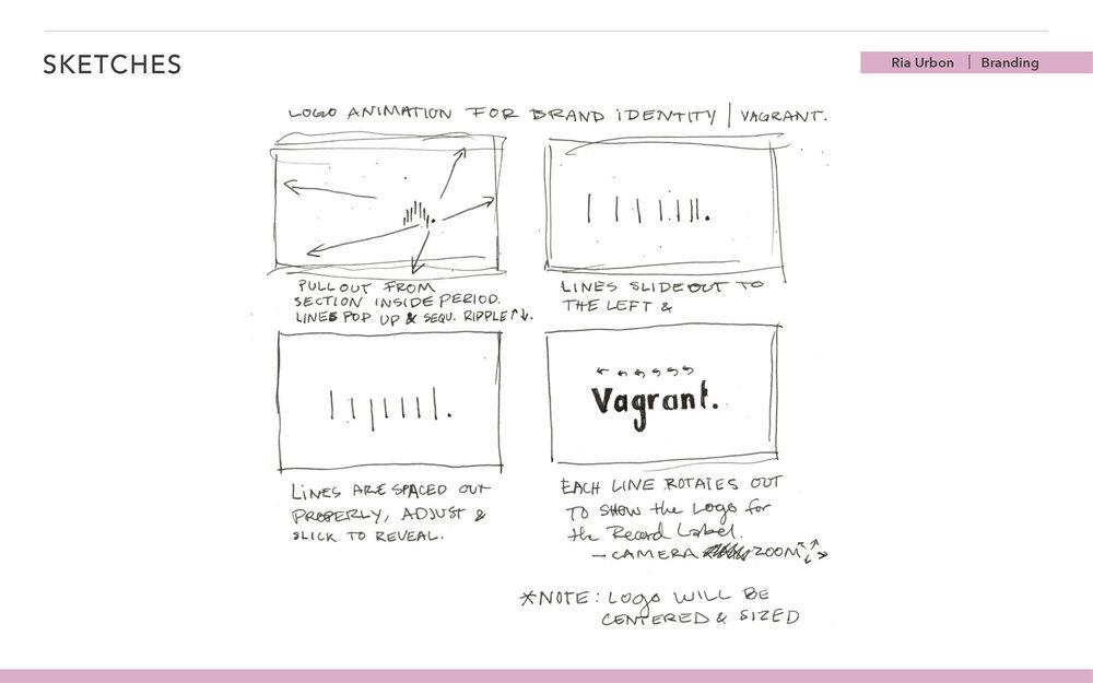 RiaUrbon_MOME408-VagrantRecords_BrandIdentity_ProcessBook-WIP4---jpg8.jpg