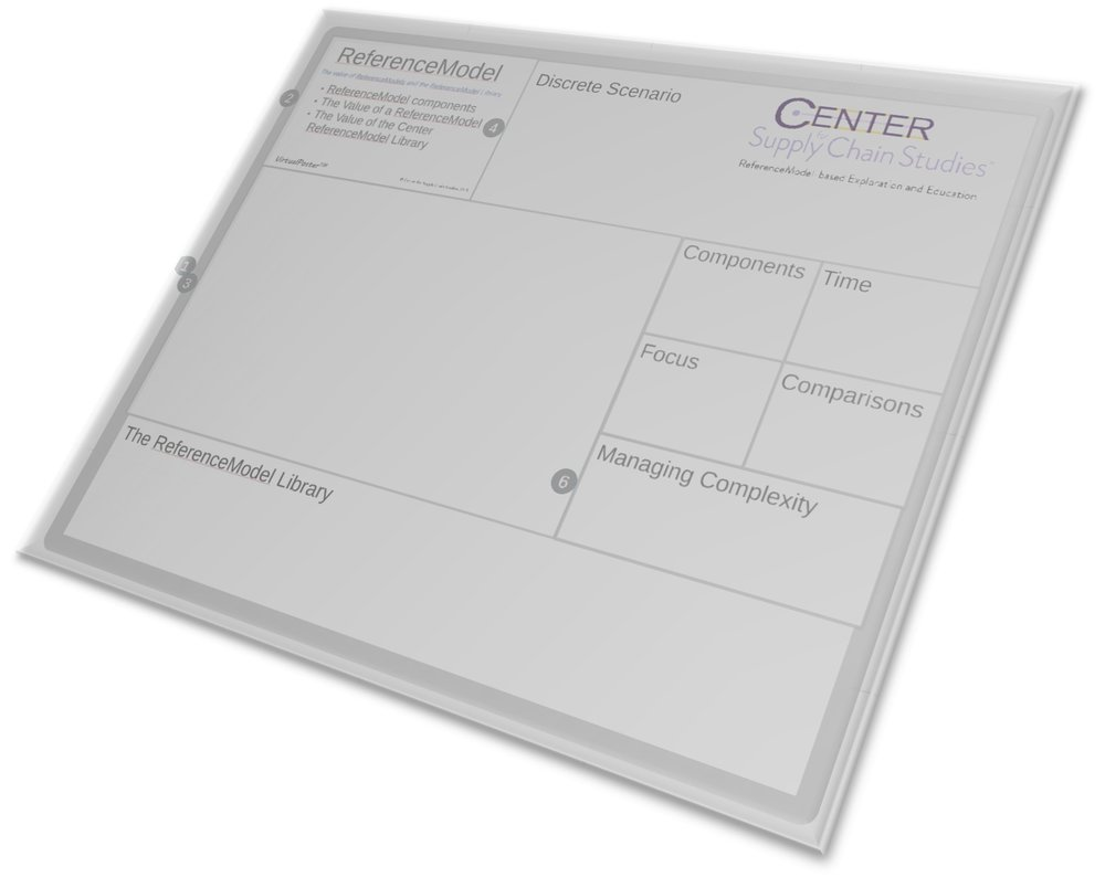 DSCSA &MDM Monographs
