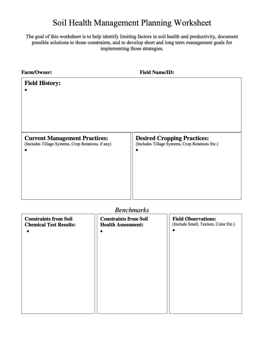 Resource Spotlight Soil Health Management Planning Worksheet Wny