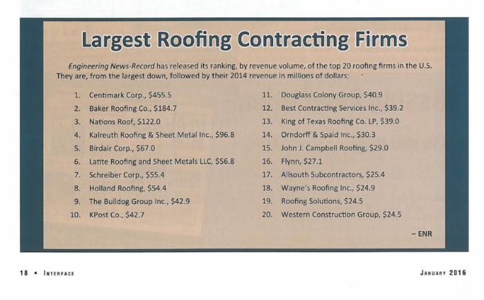 Top Roofing Contractor Seattle WA