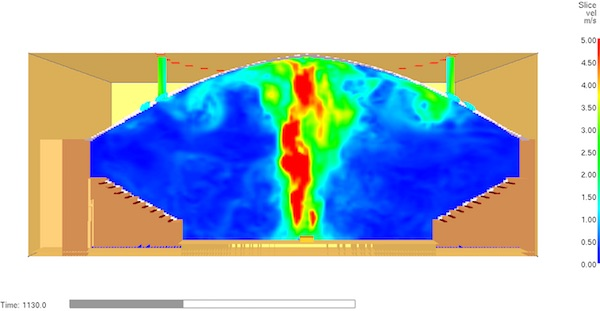 Velocity Profile - Fire Smoke Analysis using CFD