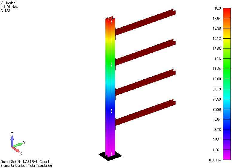 Mechanical Vibration Analysis