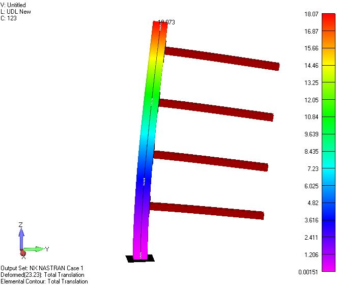 case study seismic and vibration analysis
