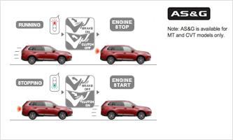 AUTO STOP & GO (AS&G)   La funzione Auto Stop & Go (AS&G) arresta automaticamente il motore durante le soste ai semafori o nel traffico, riducendo il consumo di carburante e le emissioni di gas nocivi.