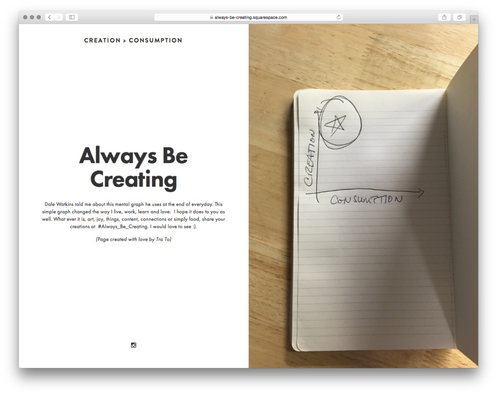 Always Be Creating, by Tra To. Tra was so inspired by Dale Watkins' graph he uses every day that she shared the same inspiration with the world. Now go create!