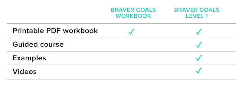 Workbook vs Level 1 table.jpg