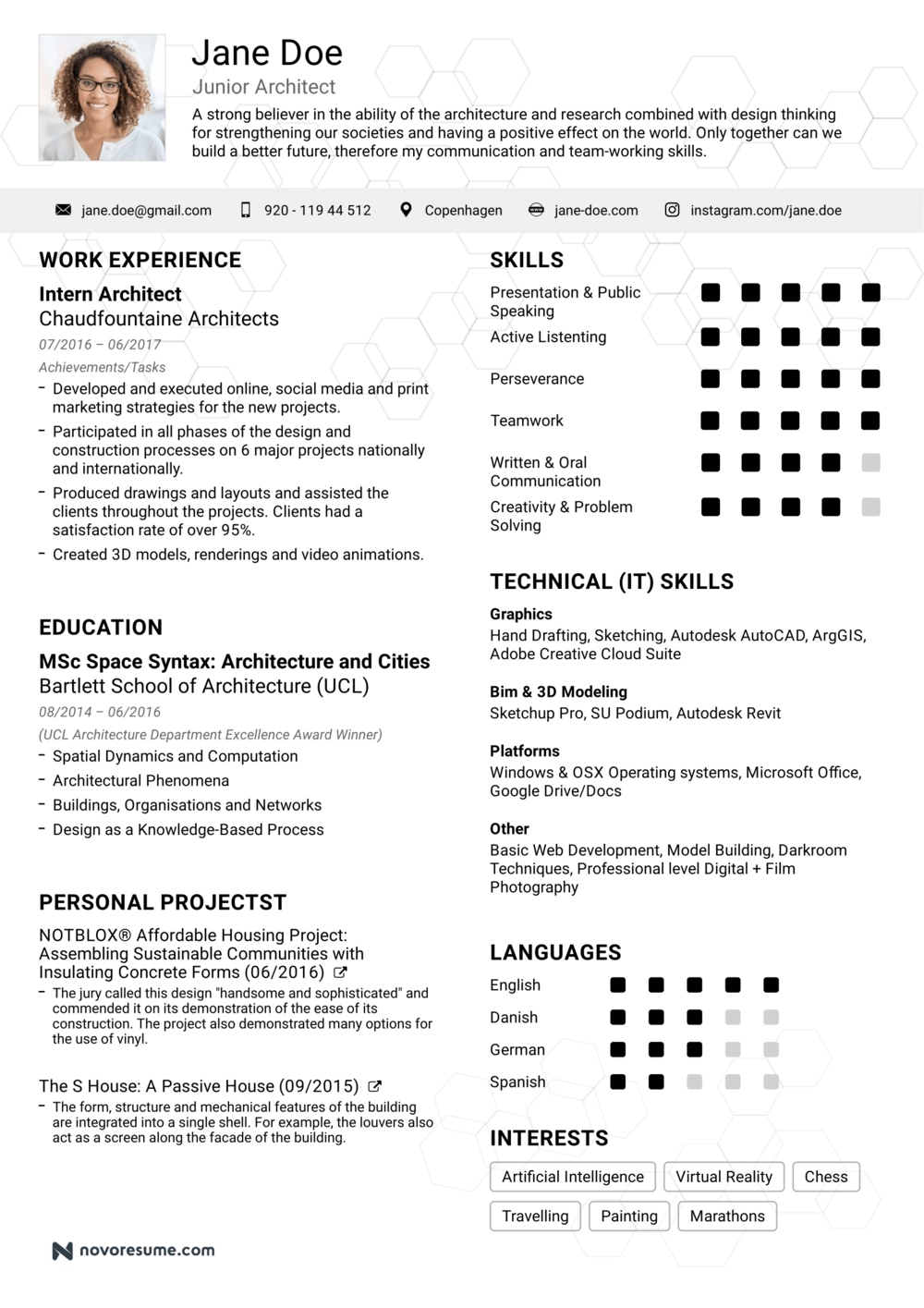 Resume Source
