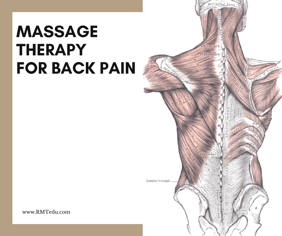 Massage Therapy for Back Pain — Richard Lebert Registered Massage ...