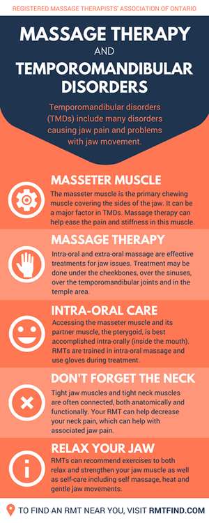 Massage therapy letter of introduction for dentists richard lebert massage therapy for tmj spiritdancerdesigns Gallery