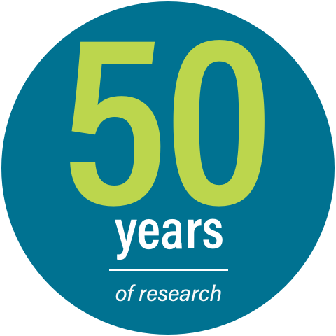 50 years of research
