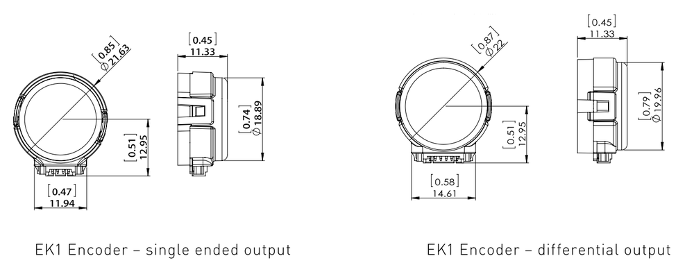 NEMA 8 Encoder Options