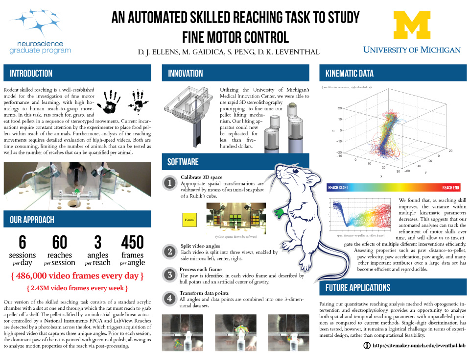 An Automated Skilled Reaching Task to Study Fine Motor Control