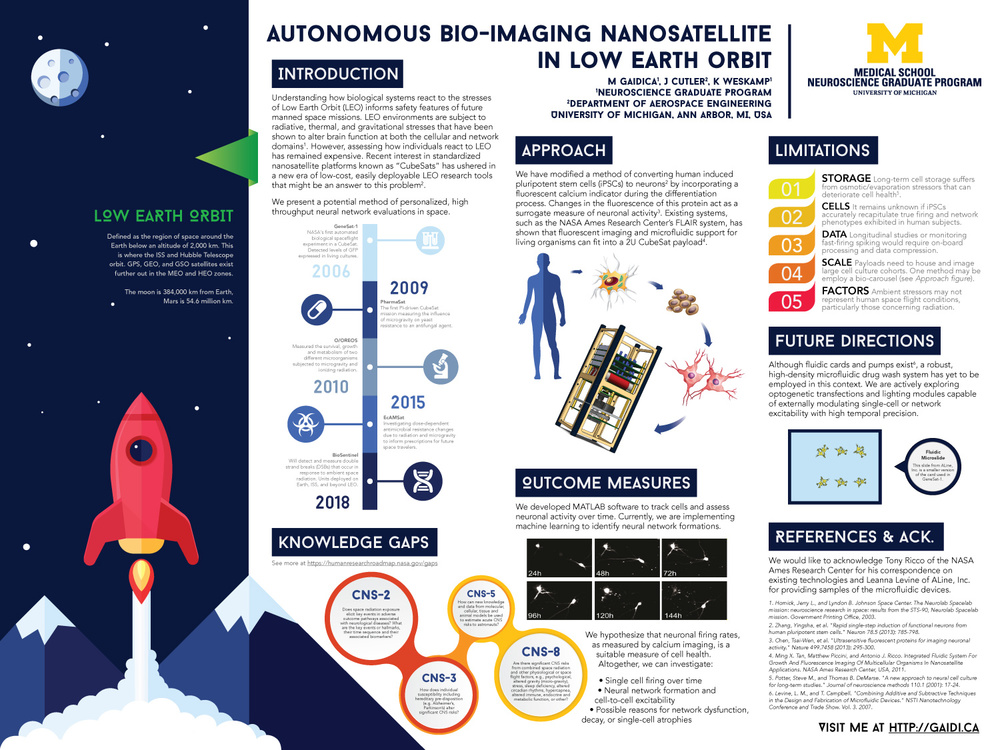 Autonomous Bio-imaging Nanosatellite in Low Earth Orbit