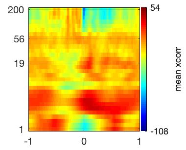 Formatting a colorbar in MATLAB — Matt Gaidica, Ph D