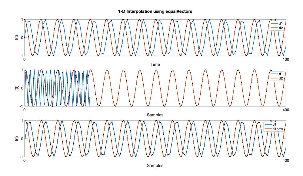 equalVectors_example.png