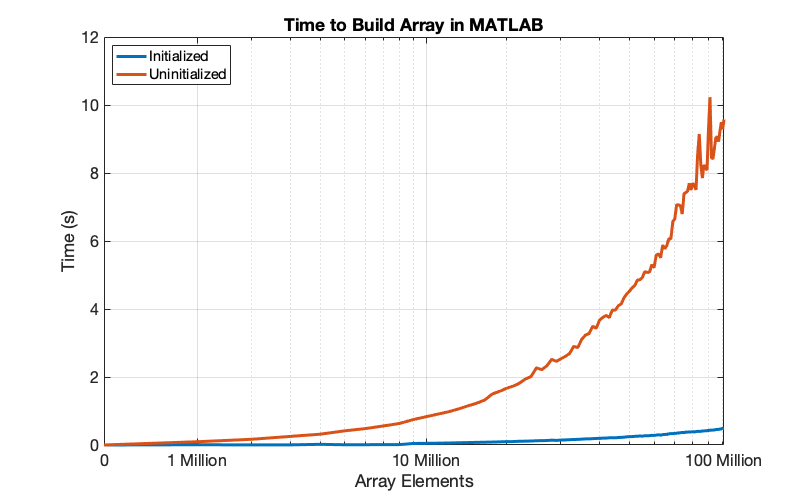 init_array_MATLAB.png