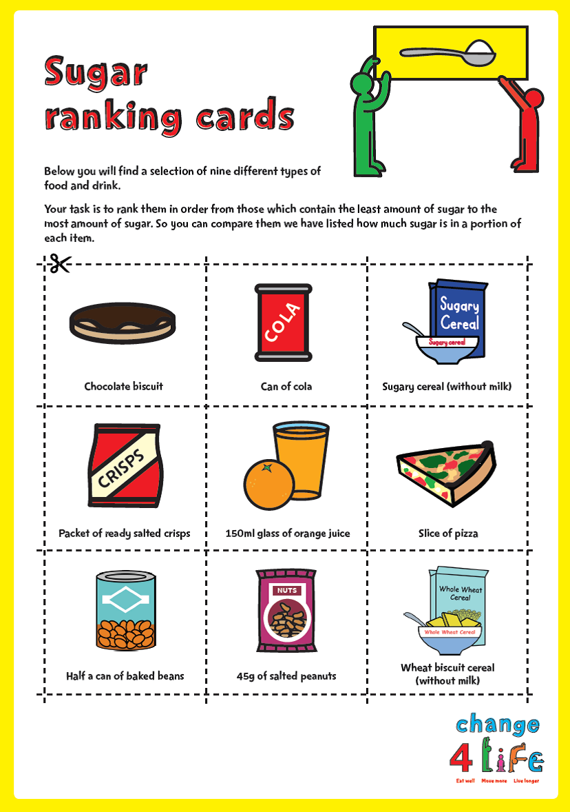C4L- Our Healthy Year- Yr6- Sugar ranking Card