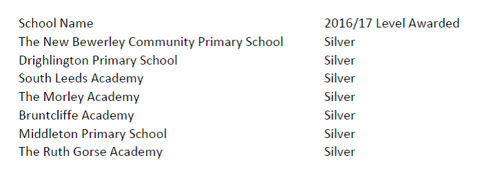 2016-17 School Games Mark - Silver