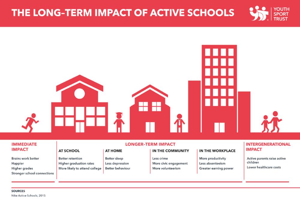 long term impact.PNG