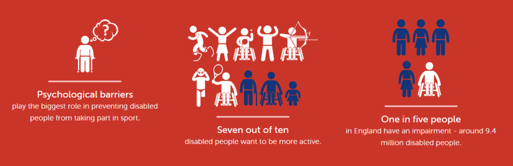 Stats - Disability.PNG