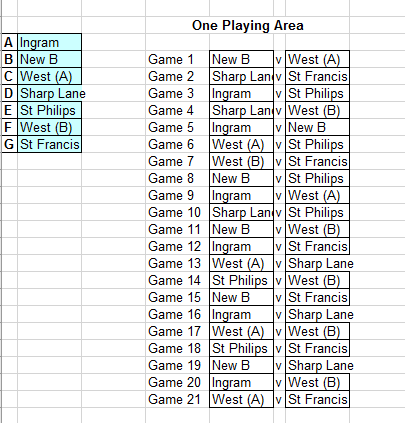 Order of play.PNG