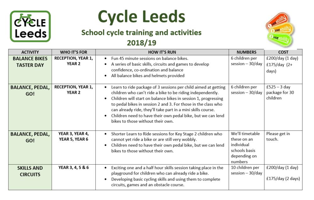 Cycle Leeds 2018-19
