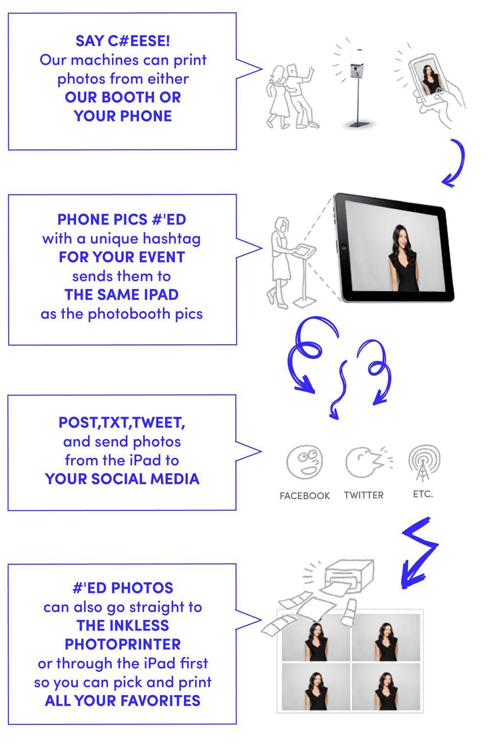 PE+SB_DesignFiles_Hashtag-06.png