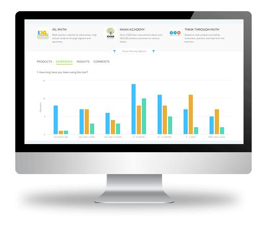 LearnPlatform, Product Comparison
