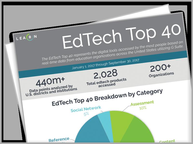 LearnPlatform, SVEF iHub, Silicon Valley Education Foundation Case Study, EdTech Management, Lea(R)n