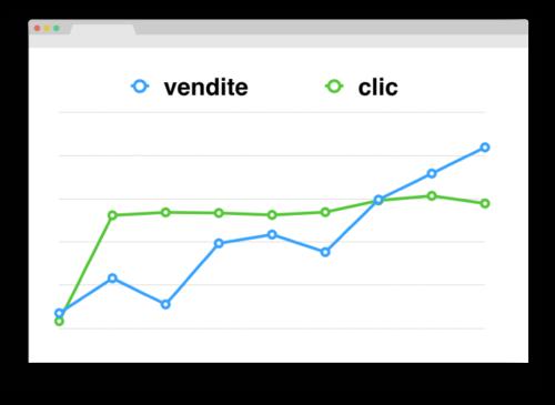 aumento-delle-vendite.jpg