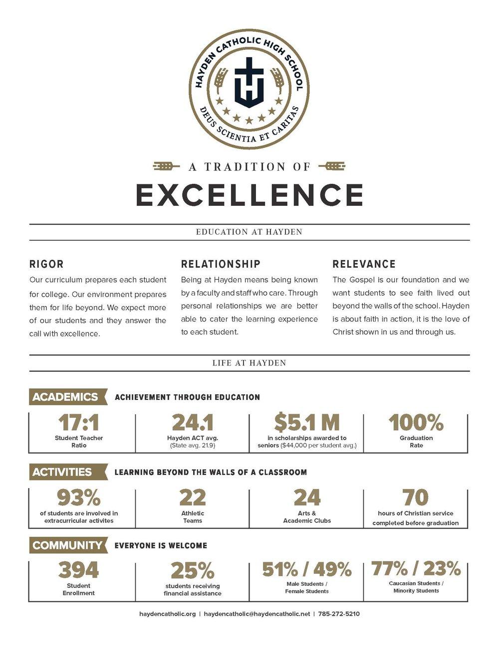 Hayden Facts Sheet - Update (3)_Page_2.jpg