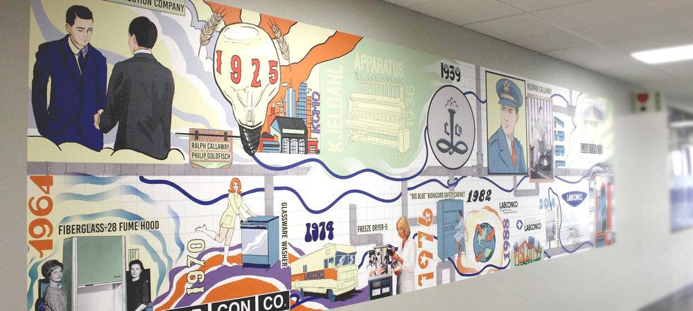 Labconco-history-mural.jpg