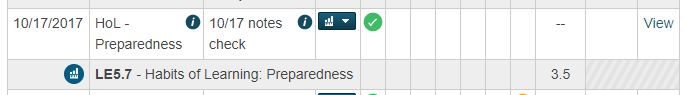 How the Preparedness grade appears in PowerSchool for students.