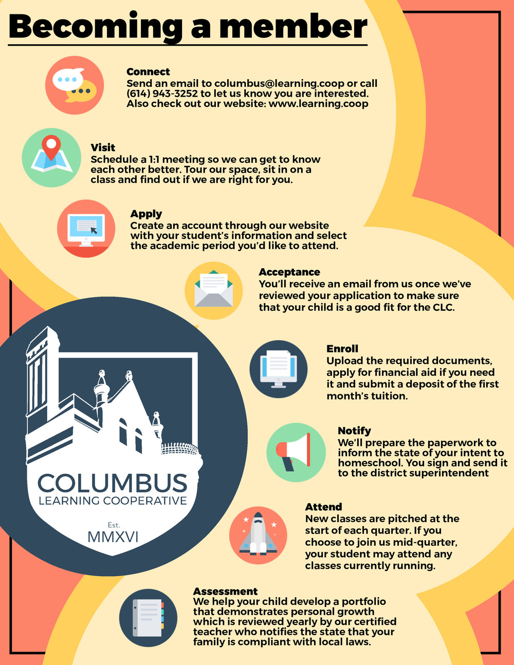 Enrollment_Columbus_Learning.jpeg