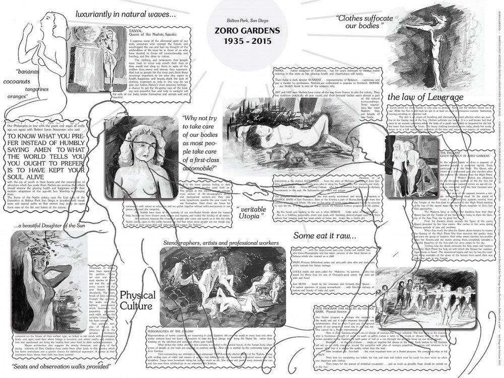Nudist Broadside. Newsprint. Hermione Spriggs
