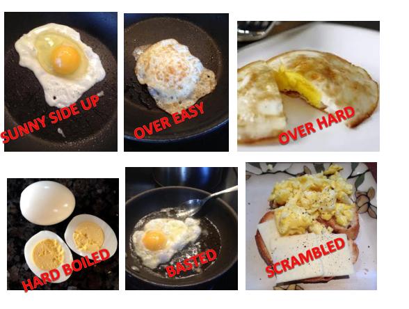 American Ways and Language - Como pedir seu café da manhã em NY