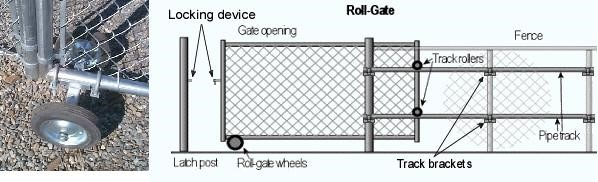 Exellent Chain Link Fence Gate Parts Rolling A Cantilever Slide International Devices To Design