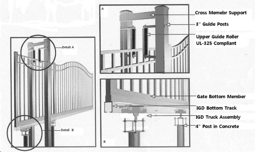 International gate devices for International decor gates
