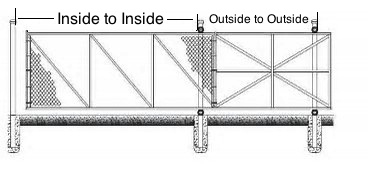 cantilevergatepostspacing.png