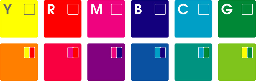 Y  =   Yellow,  R  = Red,    M    =   Magenta,    B    =   Blue,    C    =   Cyan,    G    =   Green