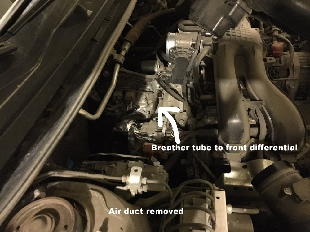 Tip: Subaru Front Differential Fluid Change — times like these