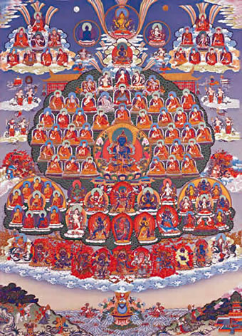 The wish-fulfilling tree of the Kagyu Lineage: source of blessings