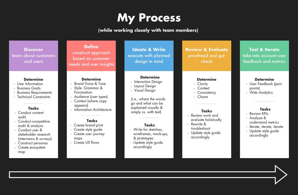 My-Process.002.jpeg