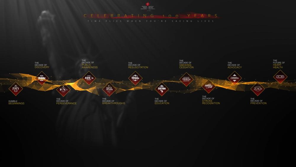 AHA-Timeline-02.png
