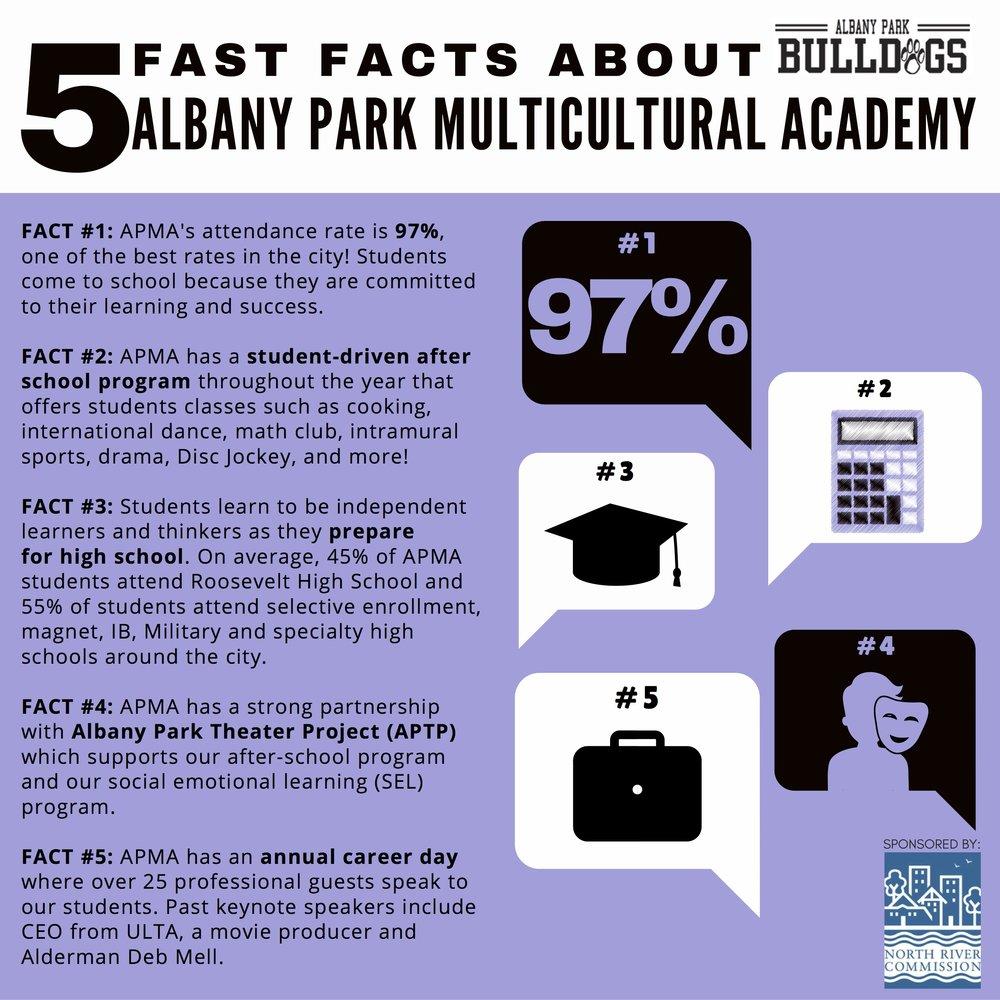 5 Facts Campaign_APMA_English.jpg