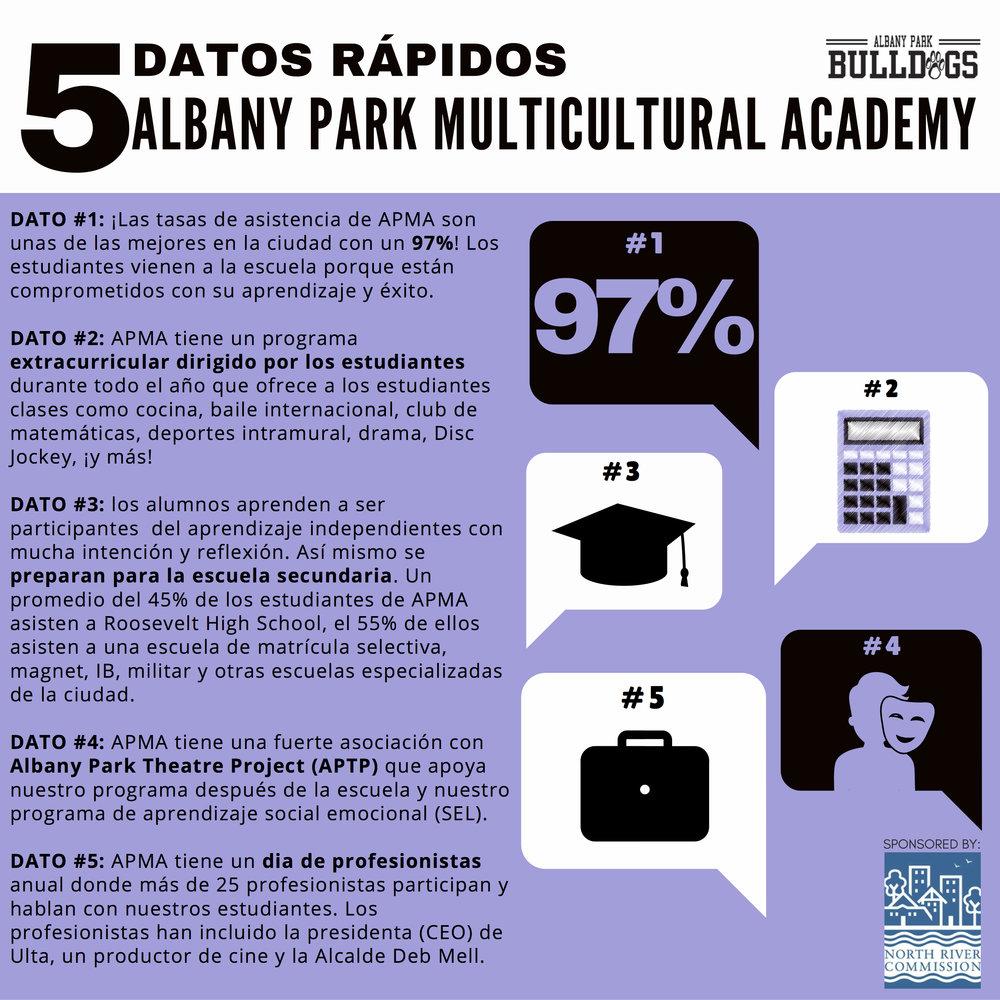 5 Facts Campaign_APMA_Spanish.jpg