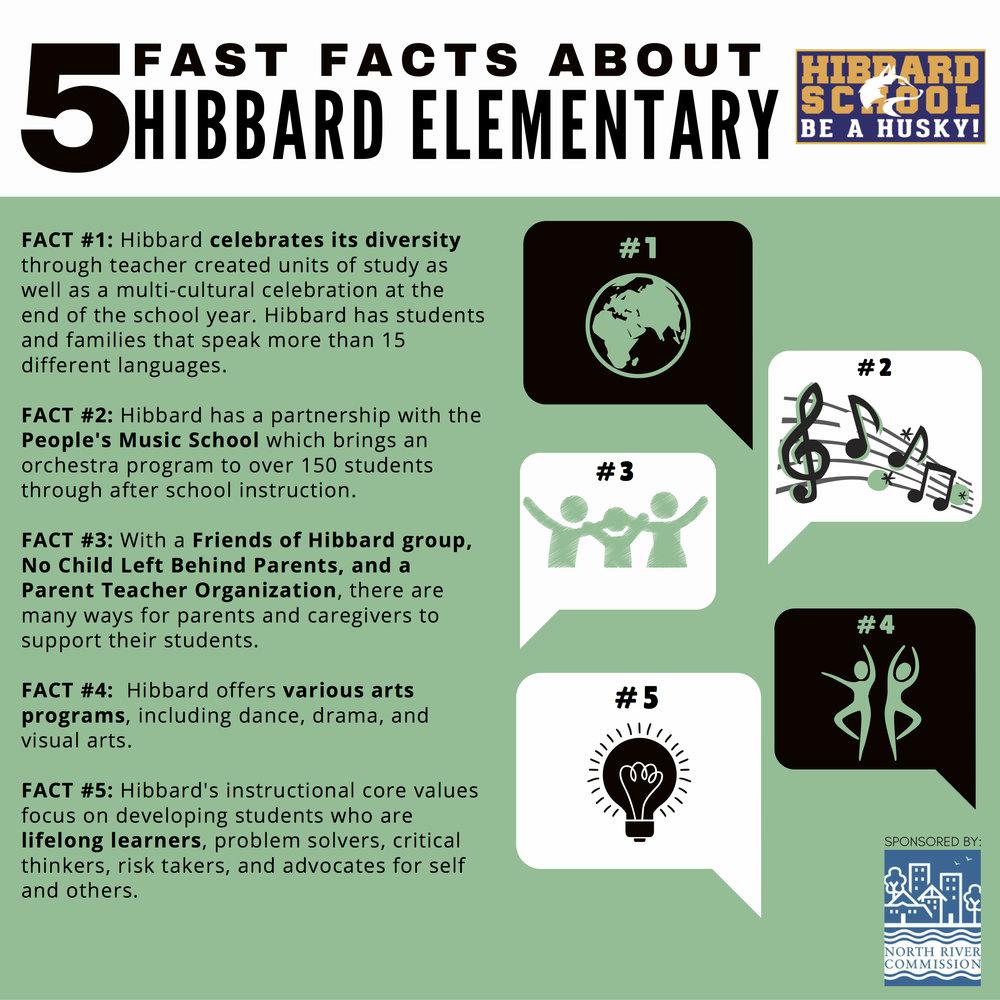 5 Facts Campaign_Hibbard_English.jpg
